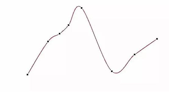 PPT动画制作教程——怎么用PPT绘制圆滑曲线教程?