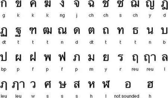 泰语教程之辅音小知识