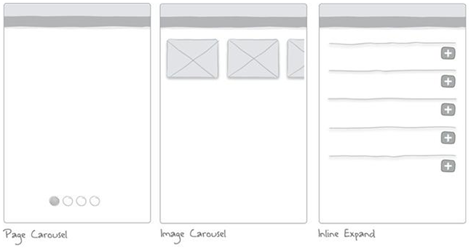 几种UI交互设计 界面设计常用模板,UI设计必备干粮!