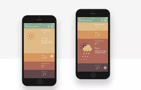 UI界面设计 | UI界面背景设计技巧,教你快速用UI背景吸睛!!